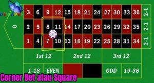 Corner atau Square